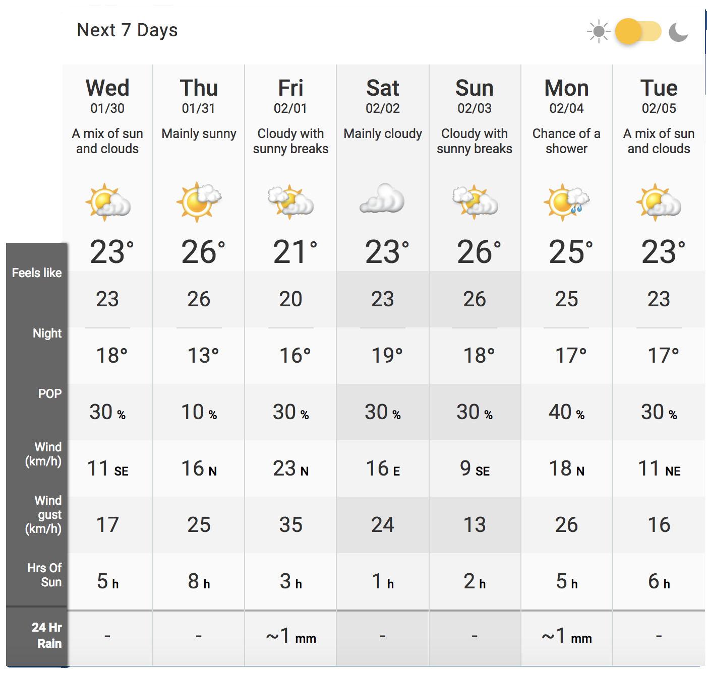 guangzhou_weather_forecast_1.30-2_.5_.jpg