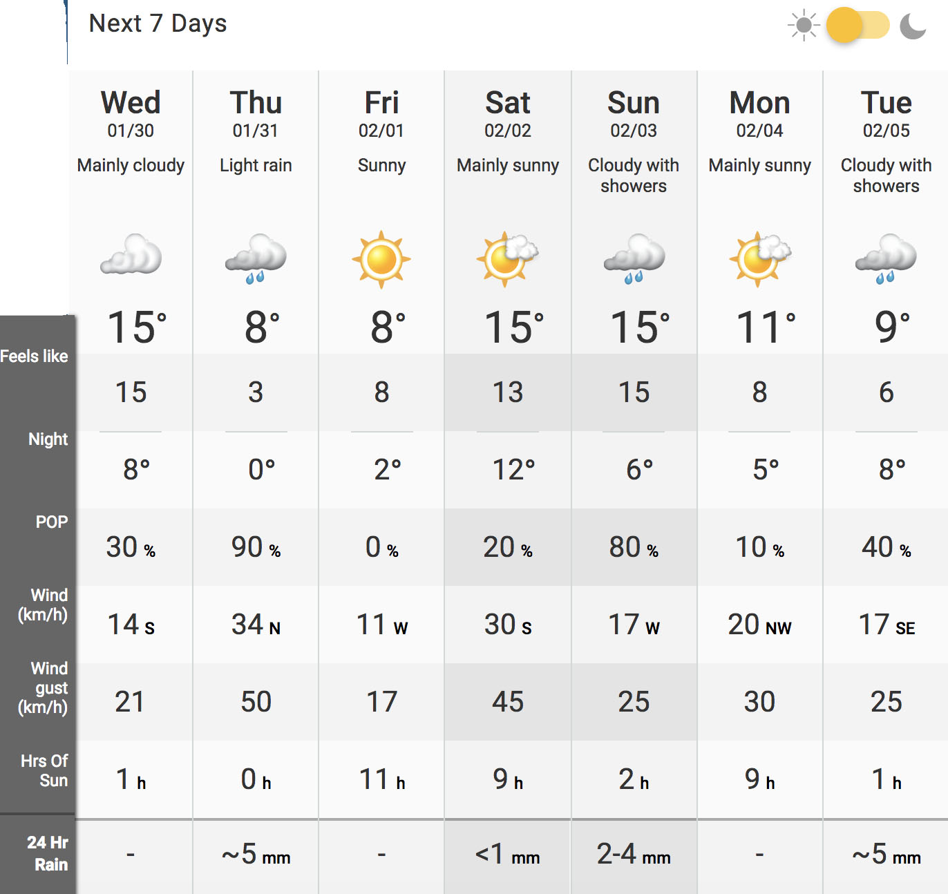 shanghai_weather_forecast_1.30-2_.5_.jpg